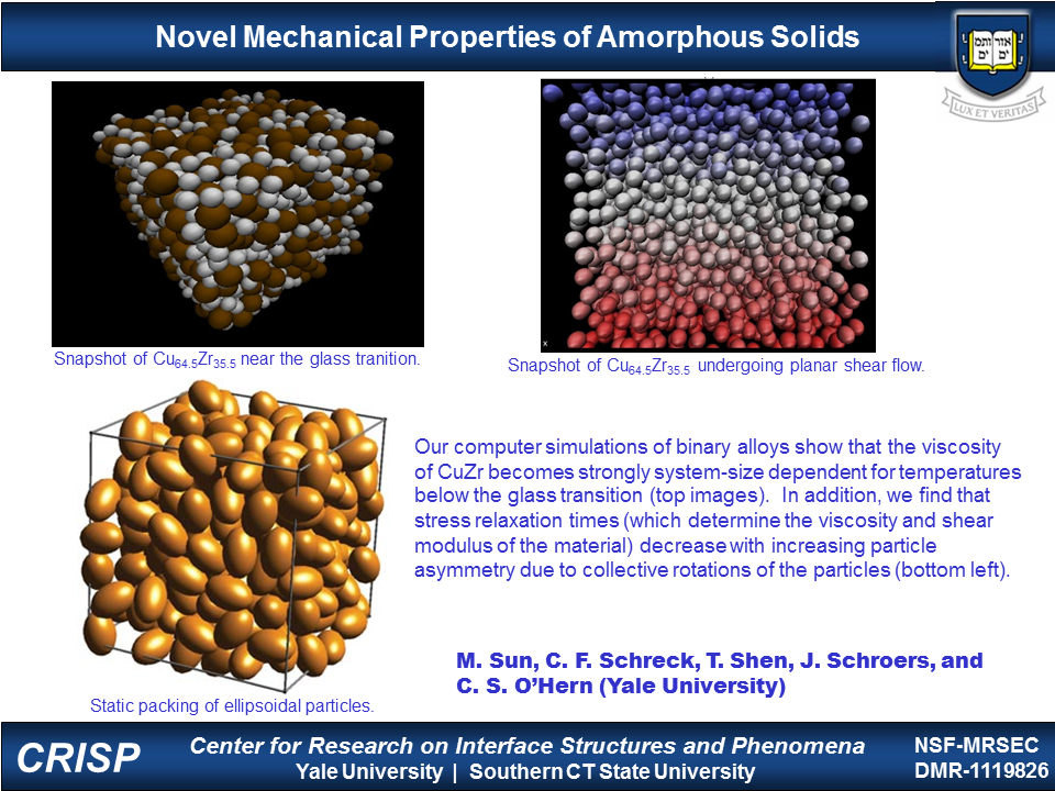Characteristic Properties of Solids Irg2 Novel Mechanical Properties of Amorphous Solids